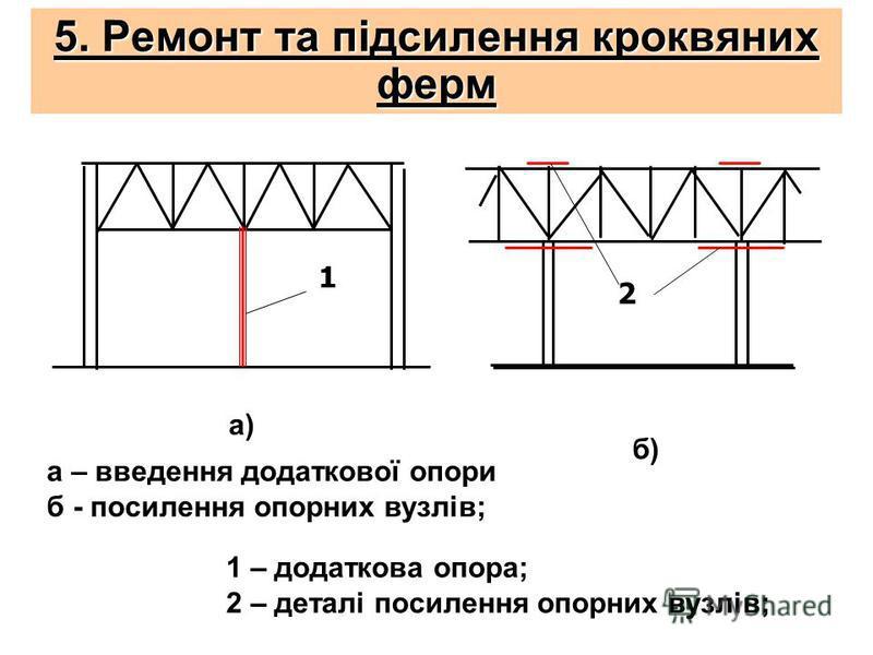 5. Ремонт та підсилення кроквяних ферм 1 а) 2 б) а – введення додаткової опори б - посилення опорних вузлів; 1 – додаткова опора; 2 – деталі посилення опорних вузлів;