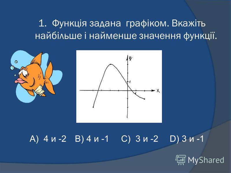 1. Функція задана графіком. Вкажіть найбільше і найменше значення функції. А) 4 и -2B) 4 и -1C) 3 и -2 D) 3 и -1