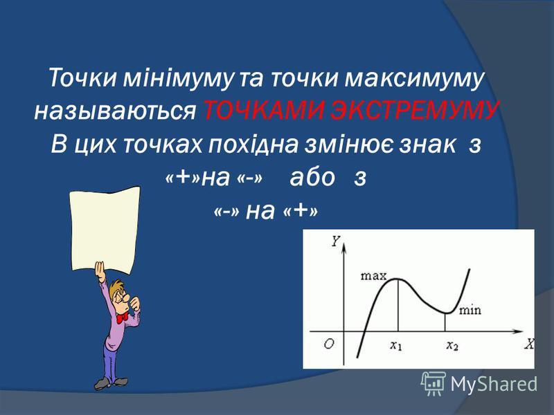 Точки мінімуму та точки максимуму называються ТОЧКАМИ ЭКСТРЕМУМУ В цих точках похідна змінює знак з «+»на «-» або з «-» на «+»