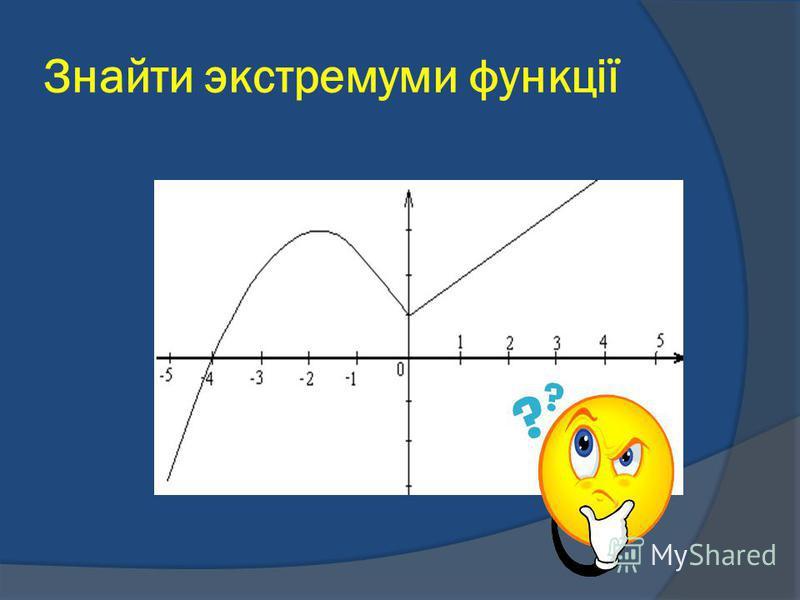 Знайти экстремуми функції