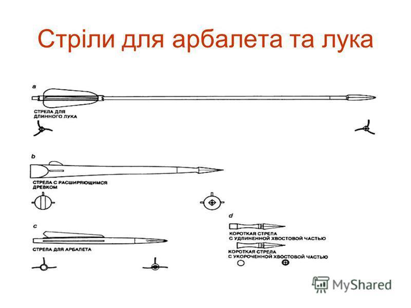 Стріли для арбалета та лука