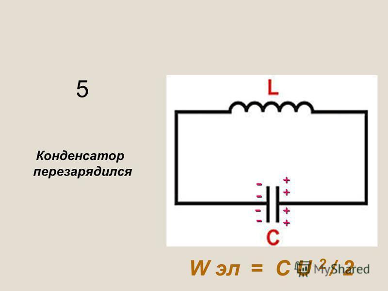 Конденсатор перезарядился W эл = C U 2 / 2 5 + + + +- - - -