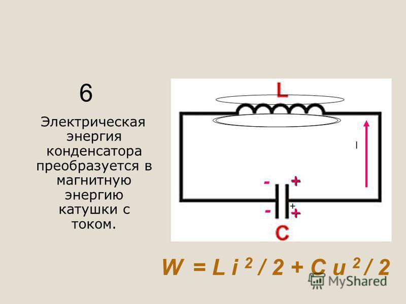 Электрическая энергия конденсатора преобразуется в магнитную энергию катушки с током. - W = L i 2 / 2 + C u 2 / 2 6 I + + - + +