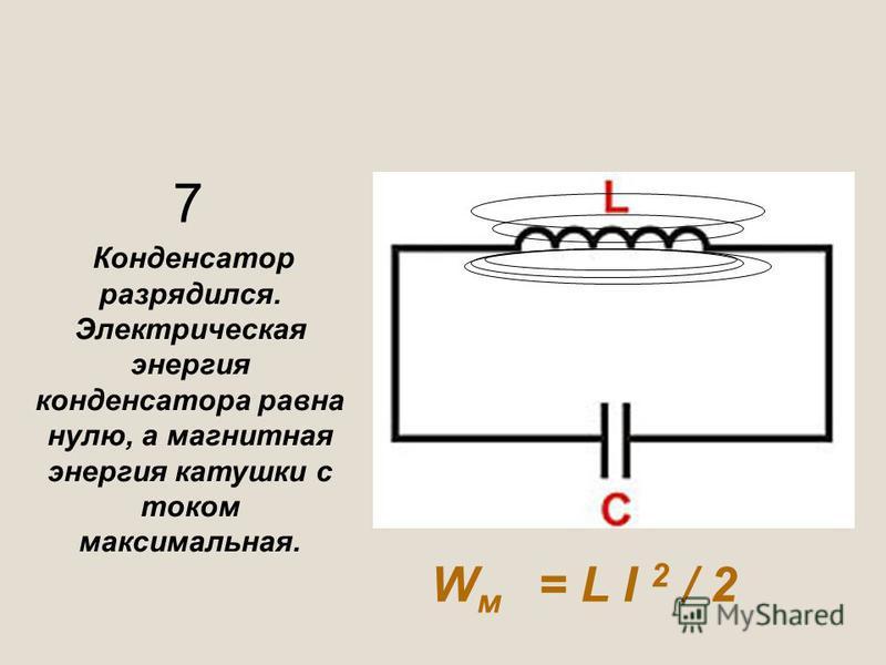 Конденсатор разрядился. Электрическая энергия конденсатора равна нулю, а магнитная энергия катушки с током максимальная. W м = L I 2 / 2 7