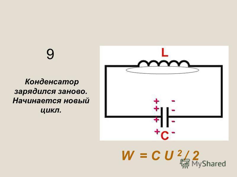 Конденсатор зарядился заново. Начинается новый цикл. W = C U 2 / 2 9 + + + + - - - -