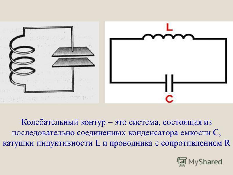 Колебательный контур – это система, состоящая из последовательно соединенных конденсатора емкости C, катушки индуктивности L и проводника с сопротивлением R