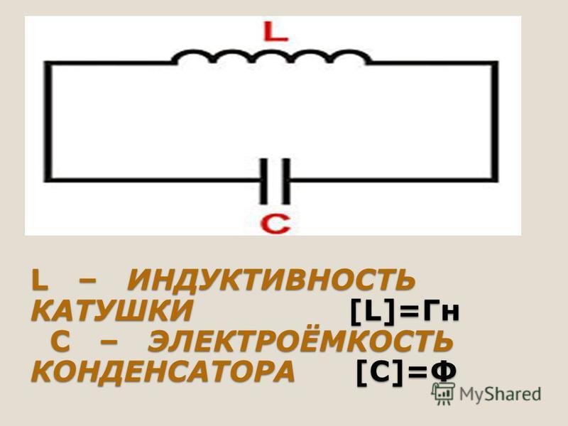 L – ИНДУКТИВНОСТЬ КАТУШКИ [L]=Гн C – ЭЛЕКТРОЁМКОСТЬ КОНДЕНСАТОРА [С]=Ф