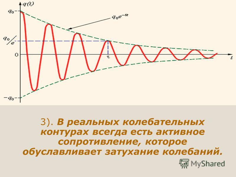 3). В реальных колебательных контурах всегда есть активное сопротивление, которое обуславливает затухание колебаний.