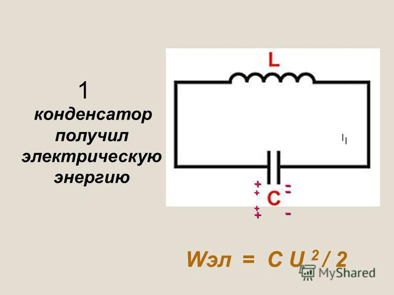 конденсатор получил электрическую энергию Wэл = C U 2 / 2 1 I I + + + + - - -