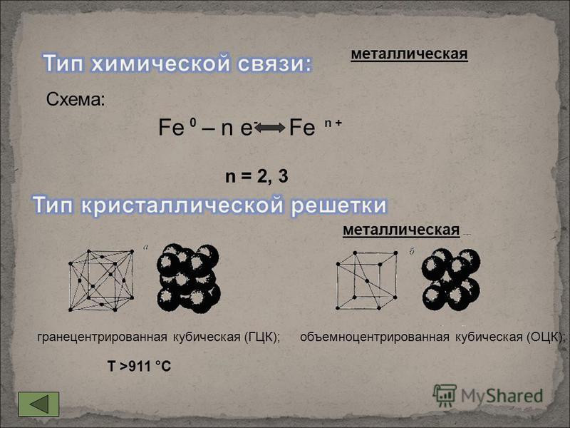 металлическая Схема: Fe 0 – n e - Fe n + n = 2, 3 металлическая гранецентрированная кубическая (ГЦК);объемноцентрированная кубическая (ОЦК); T >911 °С