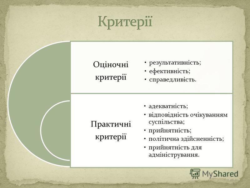 Оціночні критерії Практичні критерії результативність; ефективність; справедливість. адекватність; відповідність очікуванням суспільства; прийнятність; політична здійсненність; прийнятність для адміністрування.