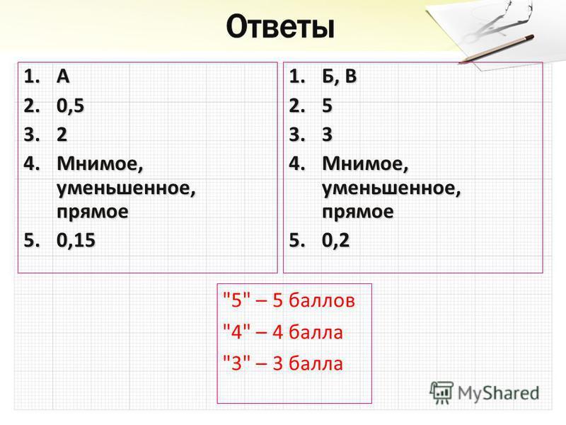 1. А 2.0,5 3.2 4.Мнимое, уменьшенное, прямое 5.0,15 1.Б, В 2.5 3.3 4.Мнимое, уменьшенное, прямое 5.0,2 5 – 5 баллов 4 – 4 балла 3 – 3 балла