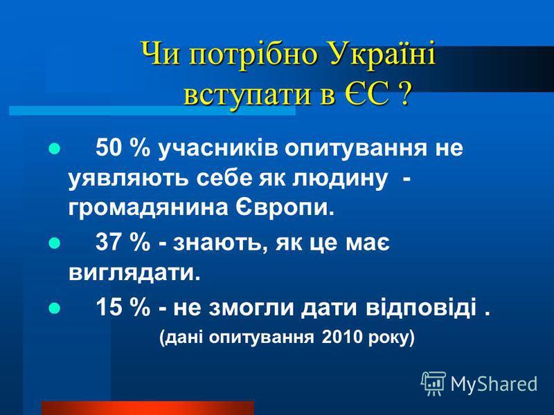 Чи потрібно Україні вступати в ЄС ? Чи потрібно Україні вступати в ЄС ? 50 % учасників опитування не уявляють себе як людину - громадянина Європи. 37 % - знають, як це має виглядати. 15 % - не змогли дати відповіді. (дані опитування 2010 року)