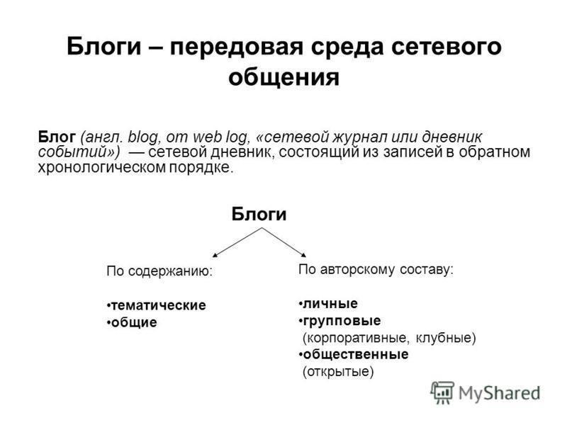 Блоги – передовая среда сетевого общения Блог (англ. blog, от web log, «сетевой журнал или дневник событий») сетевой дневник, состоящий из записей в обратном хронологическом порядке. По авторскому составу: личные групповые (корпоративные, клубные) об