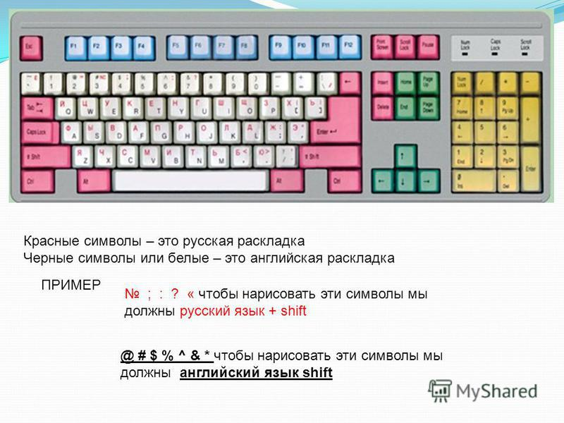 Красные символы – это русская раскладка Черные символы или белые – это английская раскладка ПРИМЕР ; : ? « чтобы нарисовать эти символы мы должны русский язык + shift @ # $ % ^ & * чтобы нарисовать эти символы мы должны английский язык shift