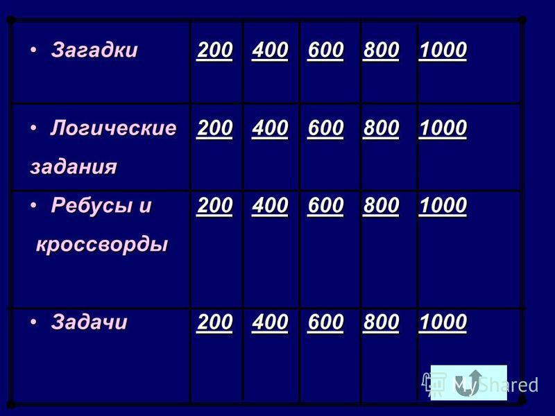 Учитель: Мехралиева Светлана Анатольевна