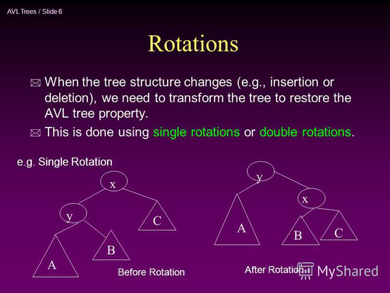 AVL Trees / Slide 6 Rotations * When the tree structure changes (e.g., insertion or deletion), we need to transform the tree to restore the AVL tree property. * This is done using single rotations or double rotations. x y A B C y x A B C Before Rotat