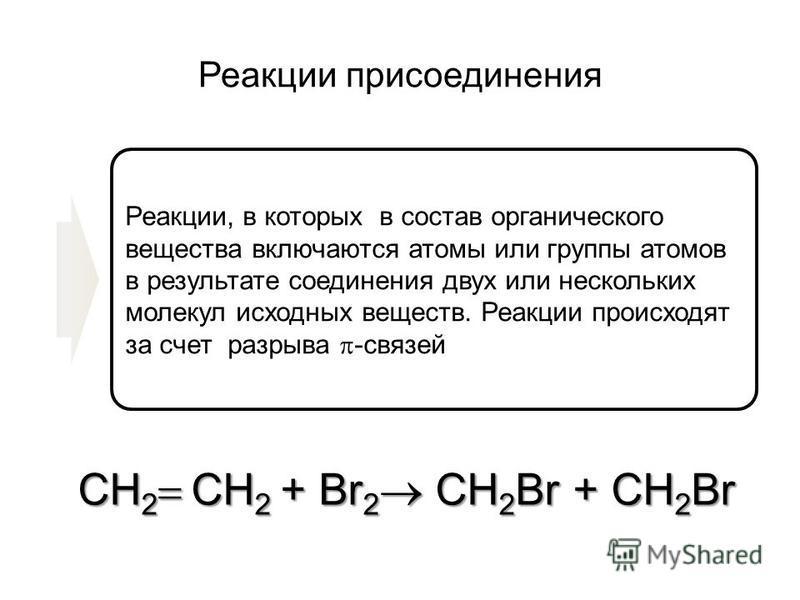 Реакции присоединения Реакции, в которых в состав органического вещества включаются атомы или группы атомов в результате соединения двух или нескольких молекул исходных веществ. Реакции происходят за счет разрыва -связей СH 2 CH 2 + Br 2 CH 2 Br + CH