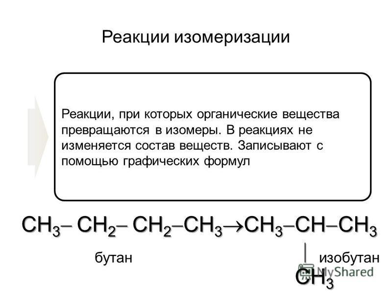 Реакции изомеризации Реакции, при которых органические вещества превращаются в изомеры. В реакциях не изменяется состав веществ. Записывают с помощью графических формул СH 3 CH 2 СH 2 CH 3 CH 3 CH CH 3 CH 3 CH 3 бутан изобутан
