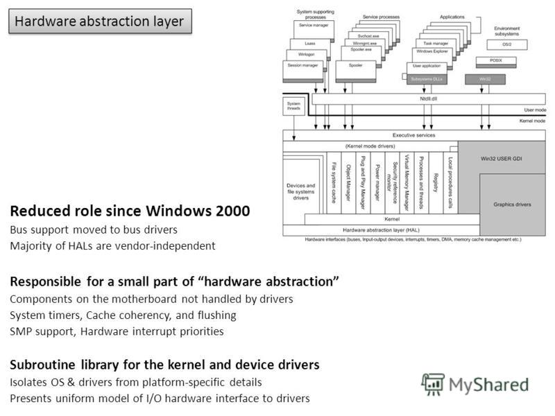 Hardware abstraction layer Reduced role since Windows 2000 Bus support moved to bus drivers Majority of HALs are vendor-independent Responsible for a small part of hardware abstraction Components on the motherboard not handled by drivers System timer
