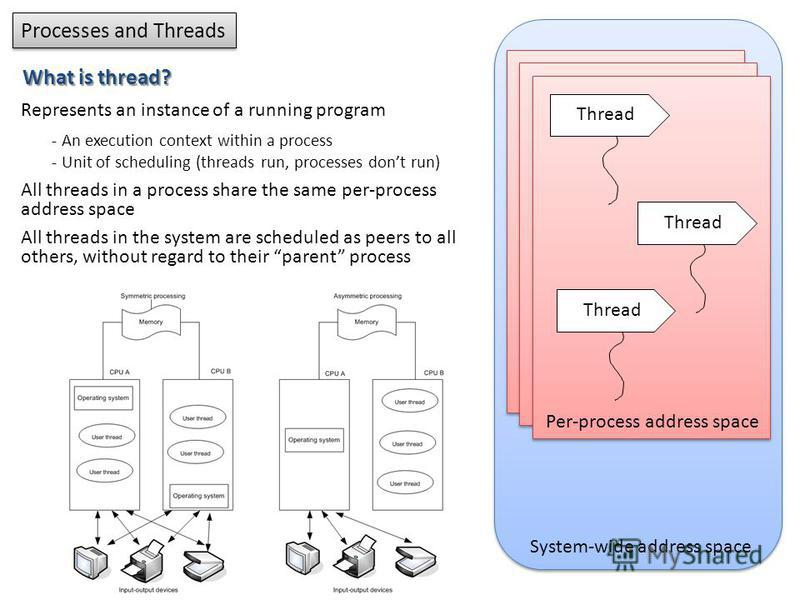 Processes and Threads What is thread? Represents an instance of a running program - An execution context within a process - Unit of scheduling (threads run, processes dont run) System-wide address space Thread Per-process address space All threads in