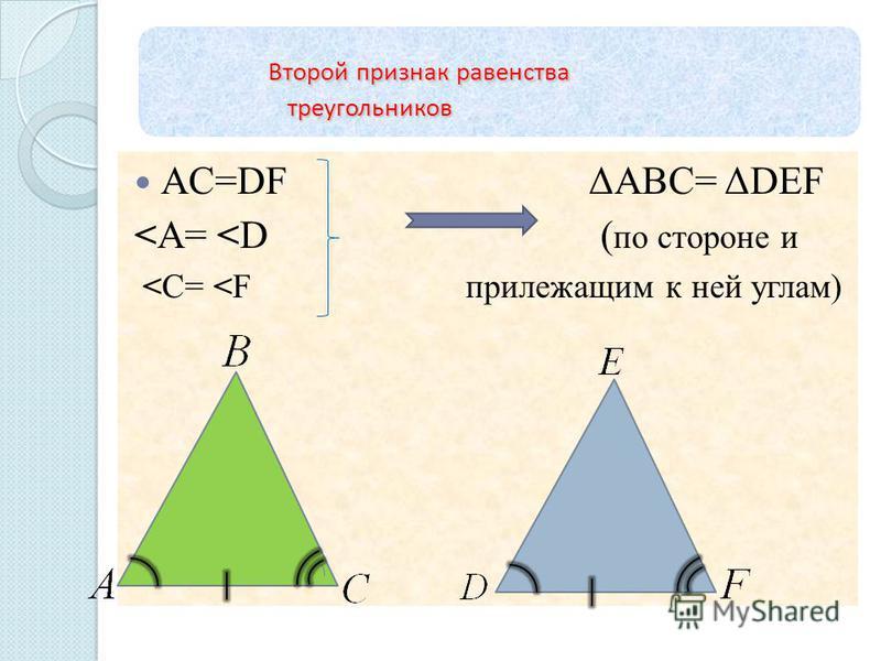 Второй признак равенства треугольников Второй признак равенства треугольников AC=DF ΔABC= ΔDEF <A= <D ( по стороне и <C= <F прилежащим к ней углам)