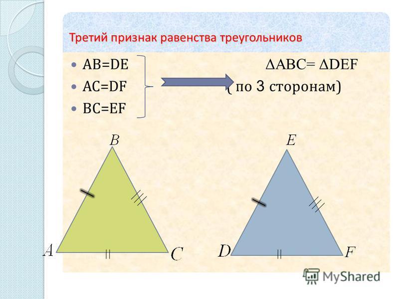 Третий признак равенства треугольников AB=DE ΔABC= ΔDEF AC=DF ( по 3 сторонам) BC=EF