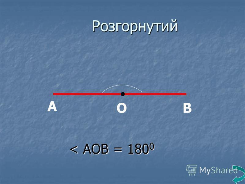 Розгорнутий А ОВ < АОВ = 180 0 < АОВ = 180 0