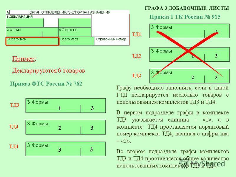 ГРАФА 3 ДОБАВОЧНЫЕ ЛИСТЫ Графу необходимо заполнять, если в одной ГТД декларируется несколько товаров с использованием комплектов ТД3 и ТД4. В первом подразделе графы в комплекте ТД3 указывается единица – «1», а в комплекте ТД4 проставляется порядков