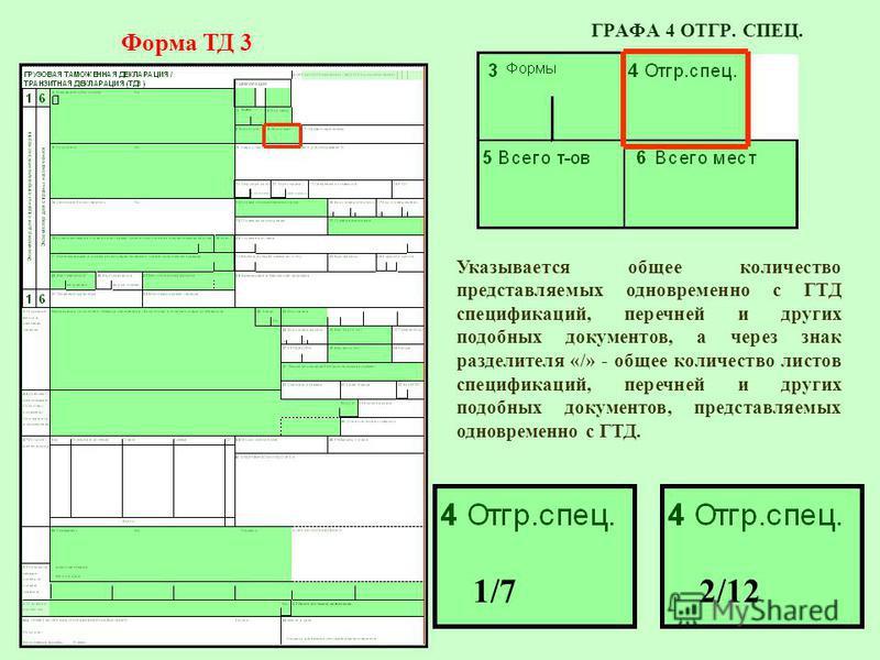 Форма ТД 3 ГРАФА 4 ОТГР. СПЕЦ. Указывается общее количество представляемых одновременно с ГТД спецификаций, перечней и других подобных документов, а через знак разделителя «/» - общее количество листов спецификаций, перечней и других подобных докумен