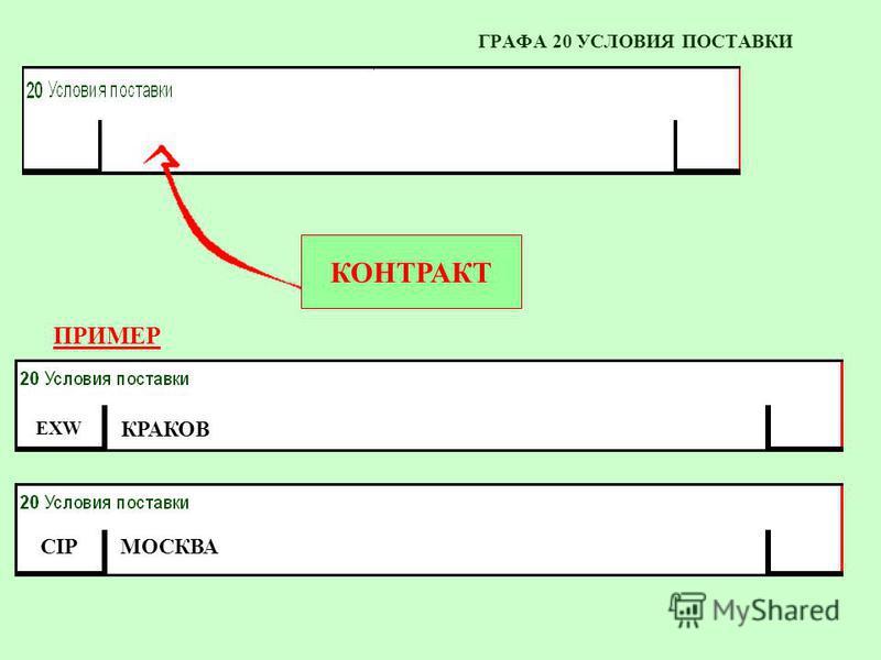 ГРАФА 20 УСЛОВИЯ ПОСТАВКИ ПРИМЕР EXW КРАКОВ CIPМОСКВА КОНТРАКТ
