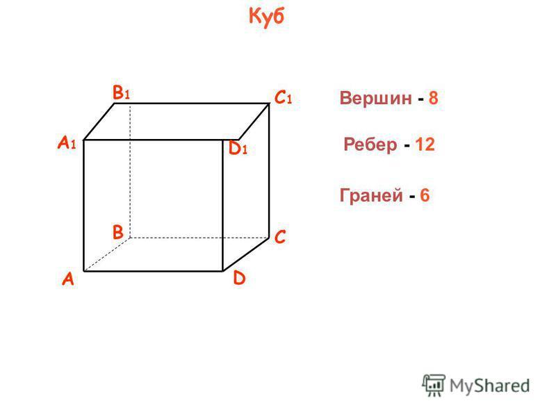 A D B C A1A1 D1D1 B1B1 C1C1 Вершин - 8 Ребер - 12 Граней - 6