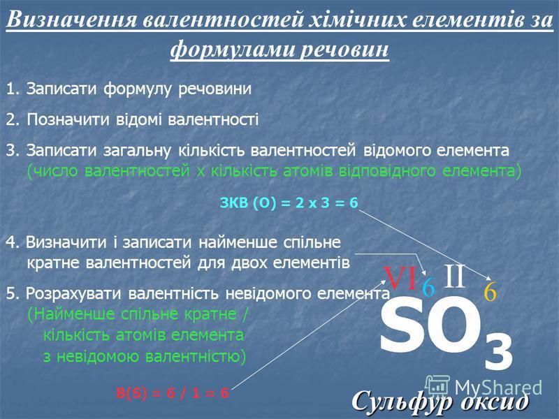 4. Визначити і записати найменше спільне кратне валентностей для двох елементів 5. Розрахувати валентність невідомого елемента (Найменше спільне кратне / кількість атомів елемента з невідомою валентністю) Сульфур оксид Визначення валентностей хімічни