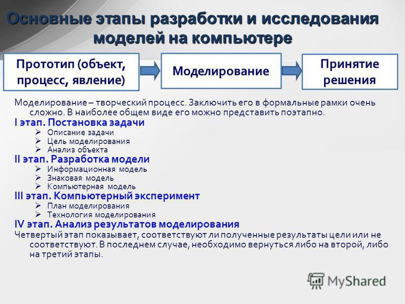 Моделирование – творческий процесс. Заключить его в формальные рамки очень сложно. В наиболее общем виде его можно представить поэтапно. I этап. Постановка задачи Описание задачи Цель моделирования Анализ объекта II этап. Разработка модели Информацио
