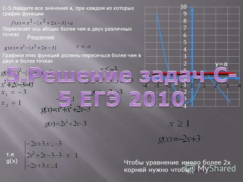С-5. Найдите все значения а, при каждом из которых график функции Пересекает ось абсцисс более чем в двух различных точках Графики этих функций должны пересечься более чем в двух и более точках т.е g(x) Чтобы уравнение имело более 2 х корней нужно чт
