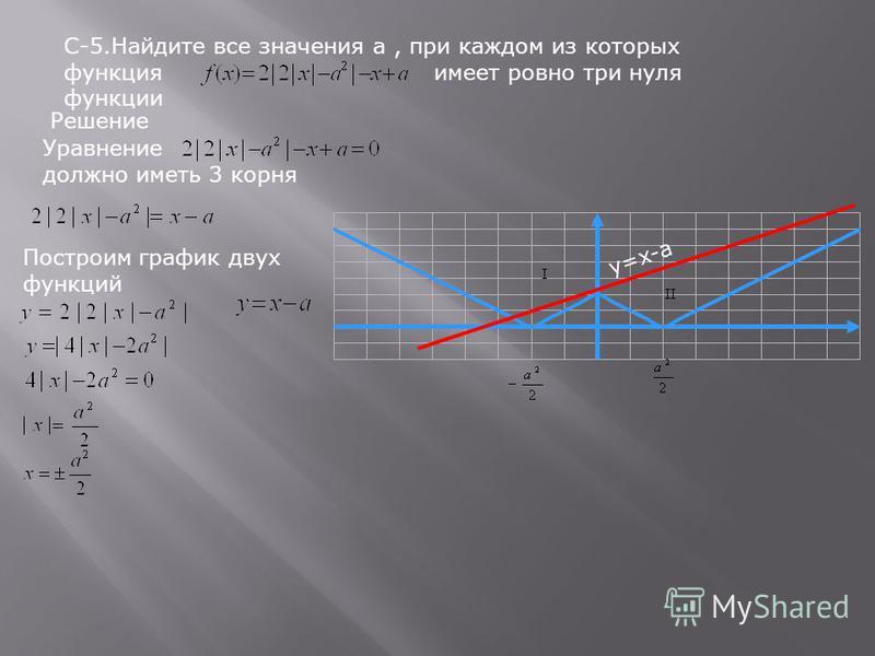 С-5. Найдите все значения а, при каждом из которых функция имеет ровно три нуля функции Решение Уравнение должно имееть 3 корня Построим график двух функций y=x-a
