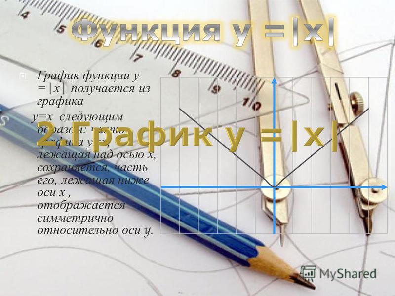 График функции у =| х | получается из графика у = х следующим образом : часть графика у = х, лежащая над осью х, сохраняется, часть его, лежащая ниже оси х, отображается симметрично относительно оси y.