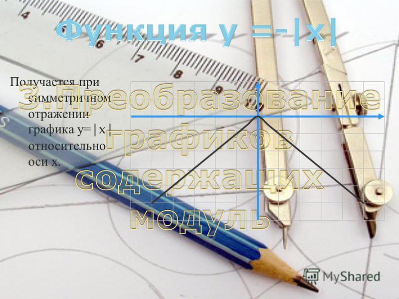 Получается при симметричном отражении графика у =|x| относительно оси х.