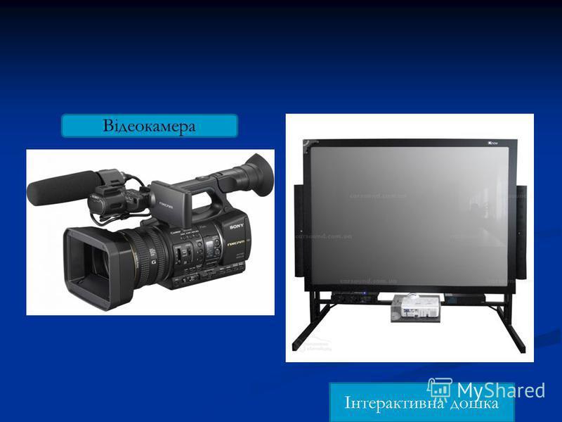 Відеокамера Інтерактивна дошка