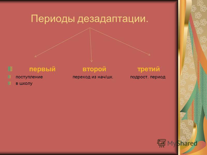 Периоды дезадаптации. первый второй третий поступление переход из нач/шк. подрост. период в школу