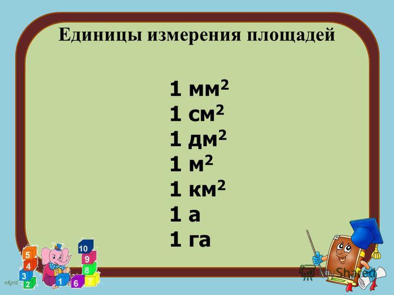 nkard Единицы измерения площадей
