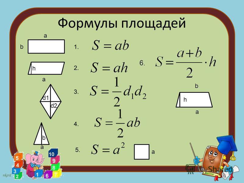 nkard Формулы площадей 6. a b a a a a b b h h d1 d2