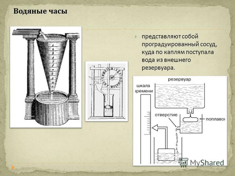 Водяные часы представляют собой проградуированный сосуд, куда по каплям поступала вода из внешнего резервуара.