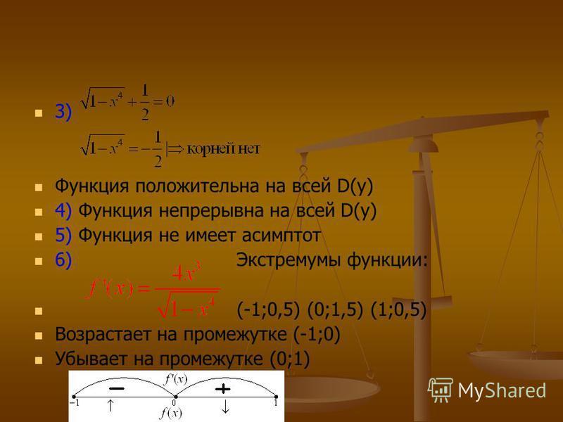 3) Функция положительна на всей D(y) 4) Функция непрерывна на всей D(y) 5) Функция не имеет асимптот 6) Экстремумы функции: (-1;0,5) (0;1,5) (1;0,5) Возрастает на промежутке (-1;0) Убывает на промежутке (0;1)