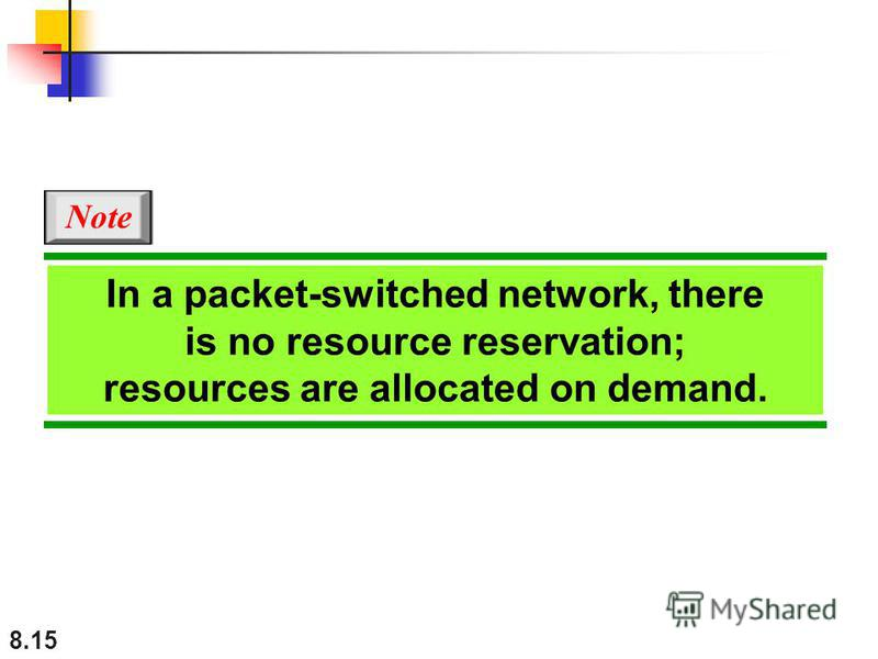 8.15 In a packet-switched network, there is no resource reservation; resources are allocated on demand. Note