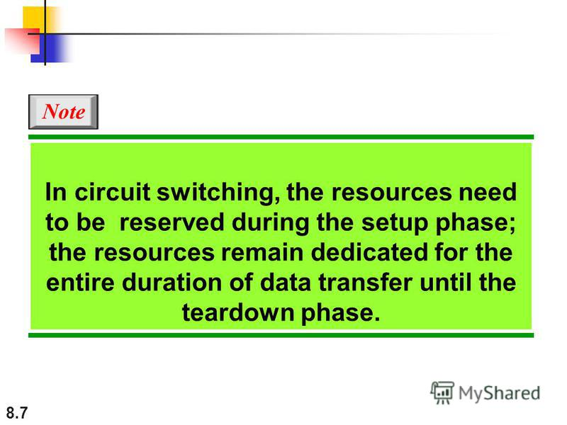 8.7 In circuit switching, the resources need to be reserved during the setup phase; the resources remain dedicated for the entire duration of data transfer until the teardown phase. Note
