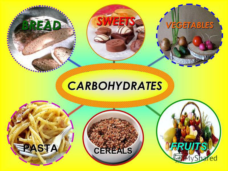 CARBOHYDRATES SWEETS VEGETABLES FRUITS CEREALS PASTA BREAD