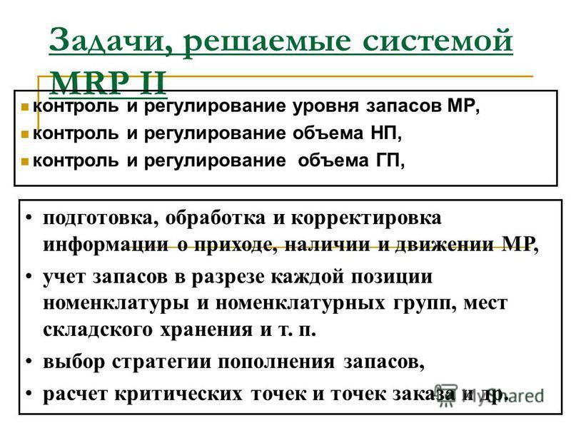 Функциональная схема системы MRP I I (Рис.6.5.) Планирование потребности в МР (Система MRP I) Планирование производства График производства Планиро- вание МР План загрузки производствен- ных мощностей Данные о потребностях в МР План потребностей в МР
