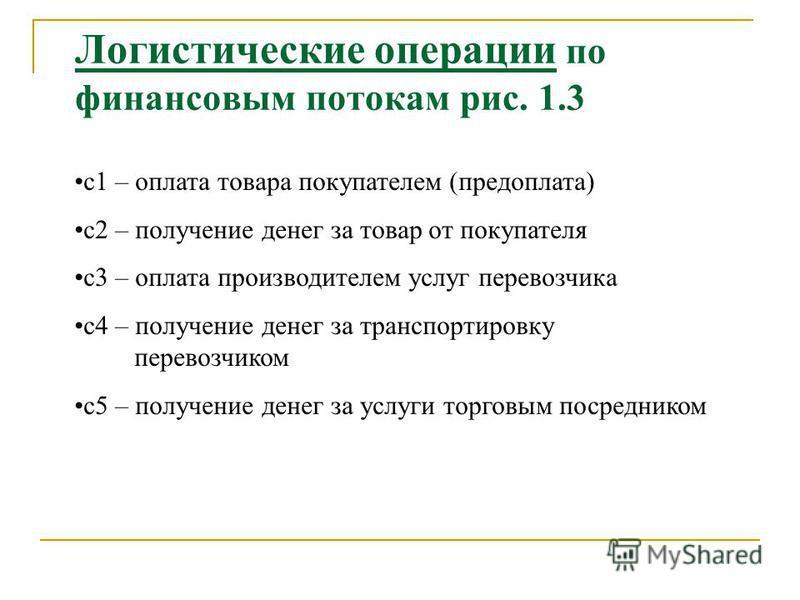 Расшифровка логистических операций ( по информационным потокам рис. 1.3) r1 - подача заказа на товар r2 - обработка заказа и передача его производителю (продавцу) r3 - оформление счета на товар r4 - передача покупателю счета на товар для оплаты r5 -