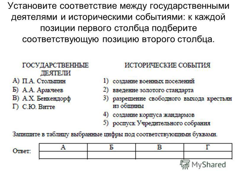 Установите соответствие между государственными деятелями и историческими событиями: к каждой позиции первого столбца подберите соответствующую позицию второго столбца.
